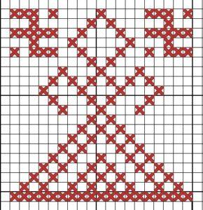 Схема оберег Рожаница1