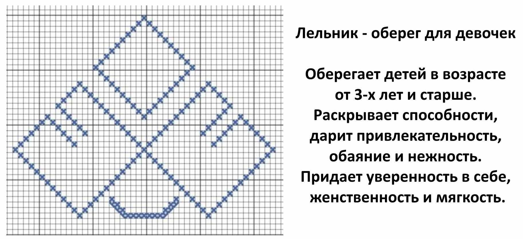 Схема вышивки оберега Лельник