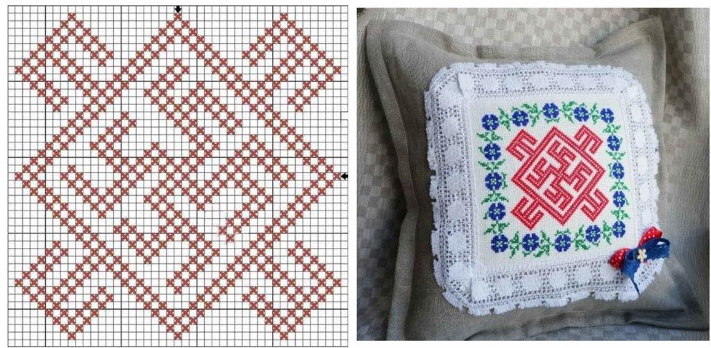Схема вышивки оберега Цветок папоротника