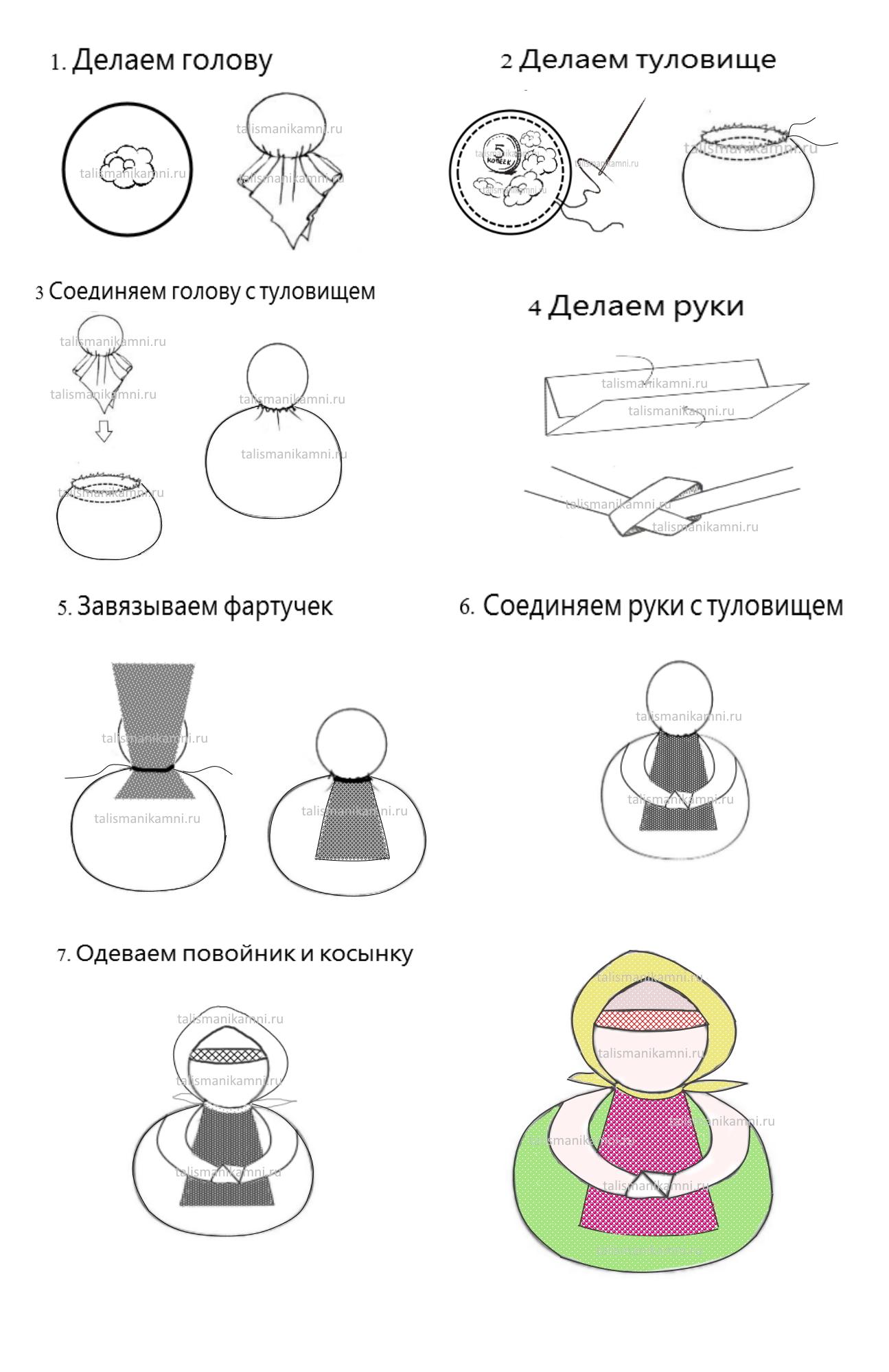 Пошаговое описание схема изготовления куклы Благополучница
